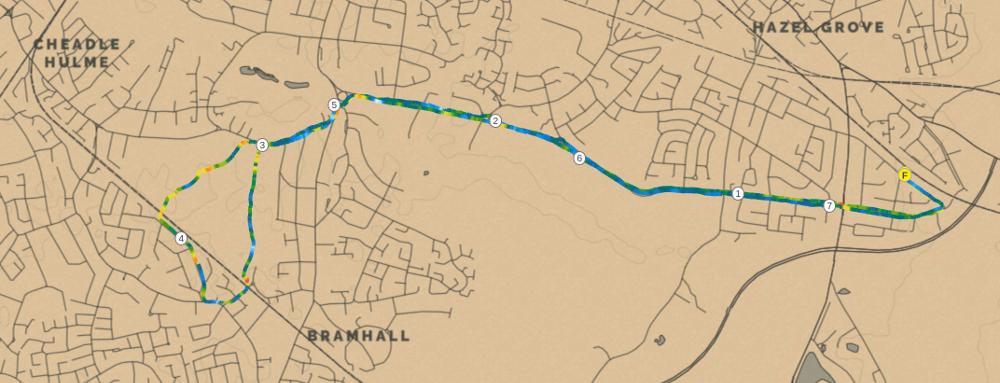 Run-commute